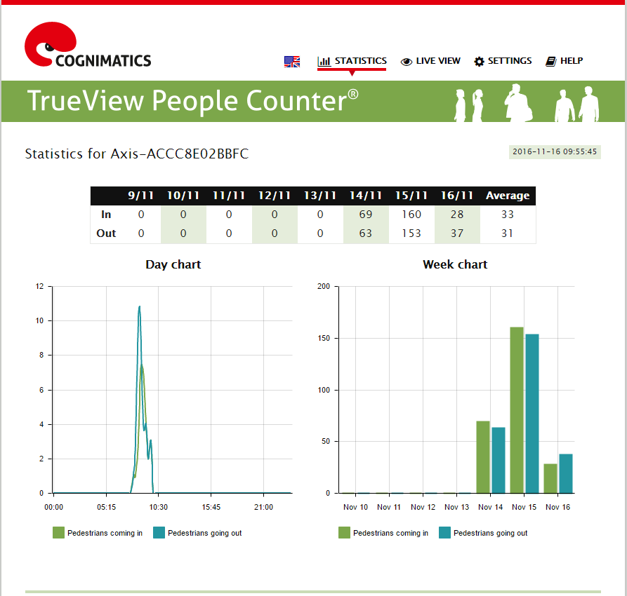 peoplecounter2